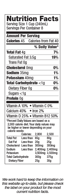 Nutrition Facts Unsweetened Coconut Milk - NutritionWalls